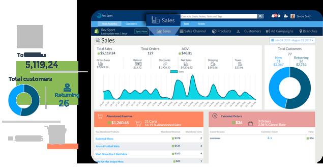 sales-report (1)